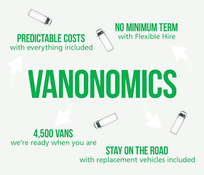 Vanonomics mobile